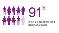 91-percent-skills-gap